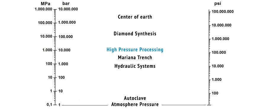 alta-presion-grafica-14.jpg