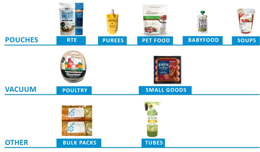 Examples of applications in different customer packaging Hiperbaric
