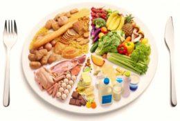 Proporción de una dieta saludable