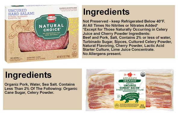 Figure 2. Productos cárnicos de Hormel Foods y Applegate que cuentan con fuentes de nitritos naturales para el control de esporas