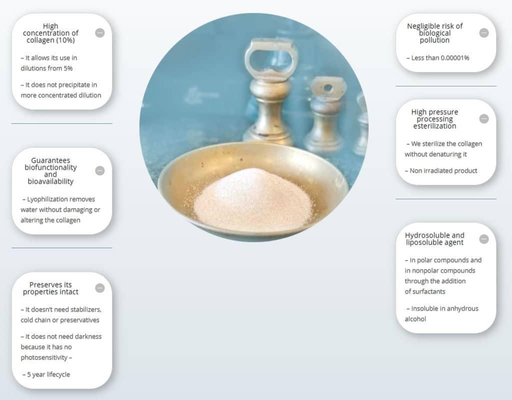 Lycolab bio-collagen