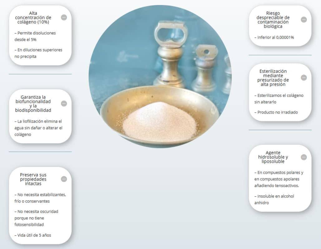 Lycolab biocolágeno